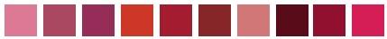 Оттенки помады Tom Ford Matte Lip Color
